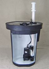 Picture of Prepackaged Sanitary Pump System, Model PJM-PKG-1824